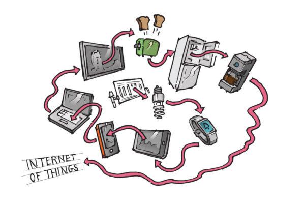 Realität von IoT Geschäftsmodellen