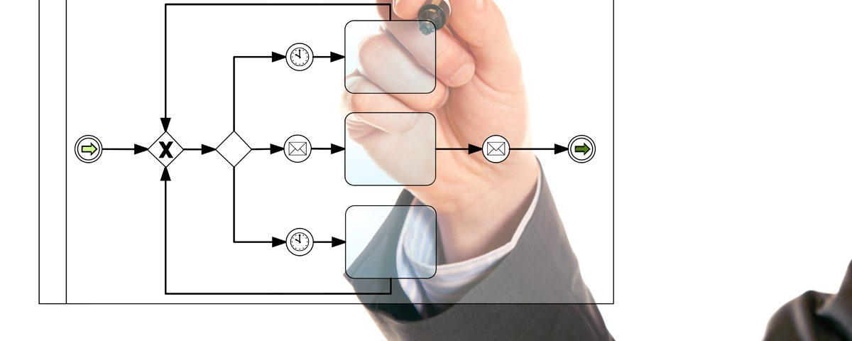 Einführung in Business Process Management und BPMN