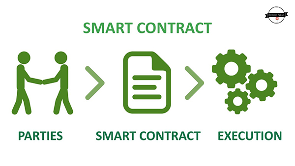 Bitcoinnews Smart Contracts
