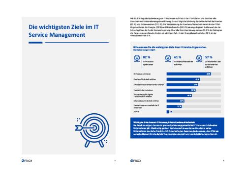 E-Book: IT Service Management Schweiz: Wie sieht die aktuelle und zukünftige ITSM-Situation in Schweizer Unternehmen aus?